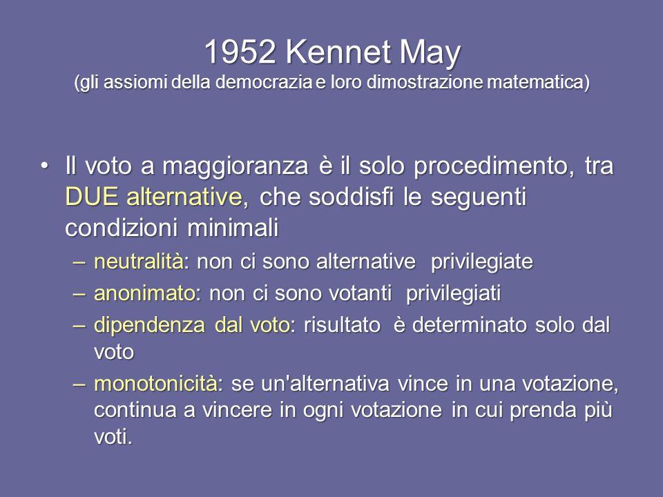 1952 Kennet May (gli assiomi della democrazia e loro dimostrazione matematica) Il voto a maggioranza è il solo procedimento, tra DUE alternative, che soddisfi le seguenti condizioni minimaliIl voto a maggioranza è il solo procedimento, tra DUE alternative, che soddisfi le seguenti condizioni minimali –neutralità: non ci sono alternative privilegiate –anonimato: non ci sono votanti privilegiati –dipendenza dal voto: risultato è determinato solo dal voto –monotonicità: se un alternativa vince in una votazione, continua a vincere in ogni votazione in cui prenda più voti.
