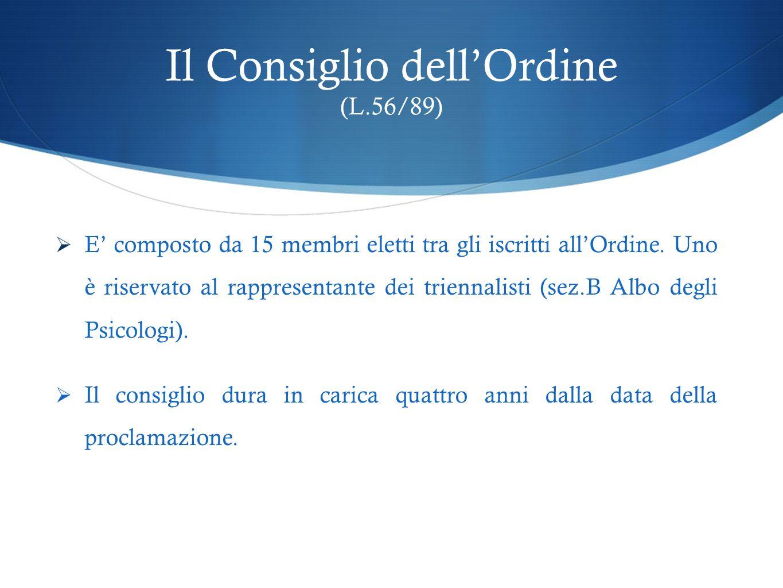 Il Consiglio dellOrdine (L.56/89) E composto da 15 membri eletti tra gli iscritti allOrdine. Uno è riservato al rappresentante dei triennalisti (sez.B