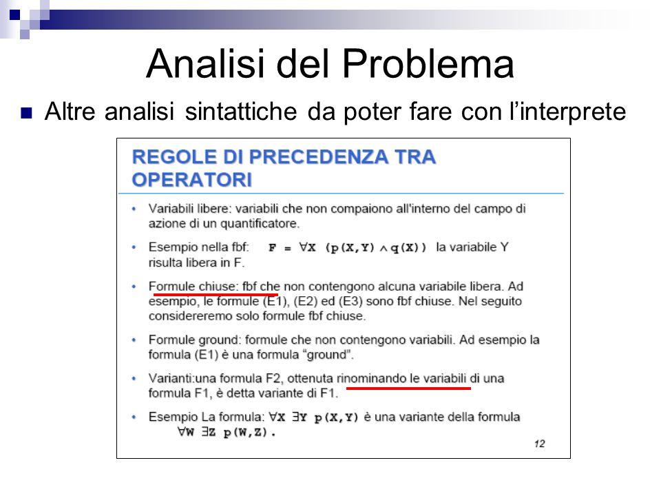 Analisi del Problema Altre analisi sintattiche da poter fare con linterprete
