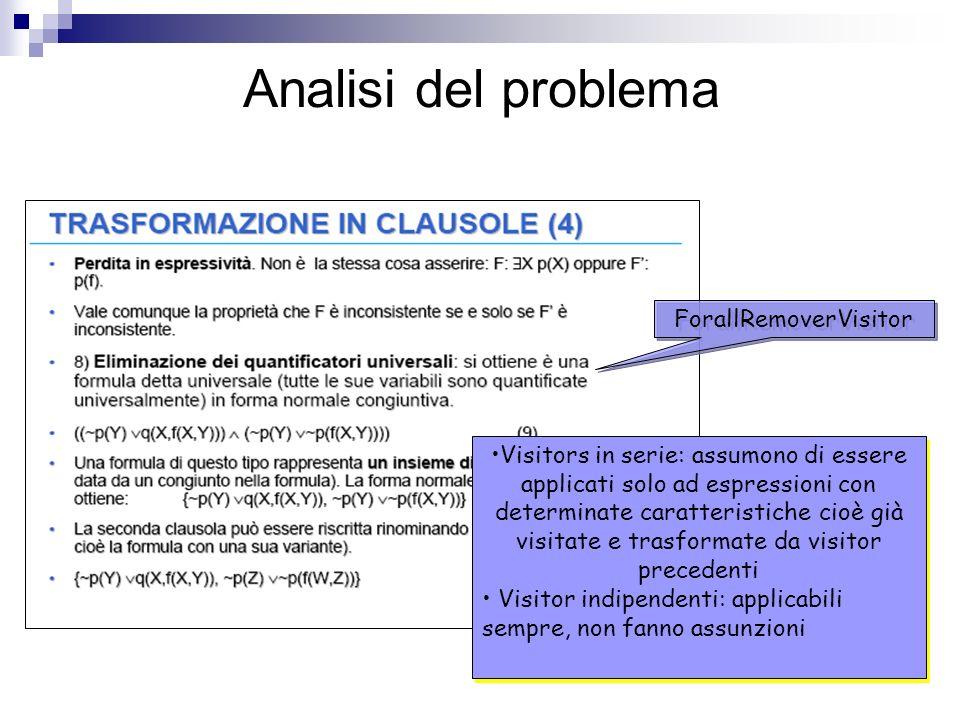 Analisi del problema ForallRemoverVisitor Visitors in serie: assumono di essere applicati solo ad espressioni con determinate caratteristiche cioè già