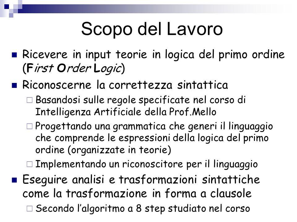 Scopo del Lavoro Ricevere in input teorie in logica del primo ordine (First Order Logic) Riconoscerne la correttezza sintattica Basandosi sulle regole