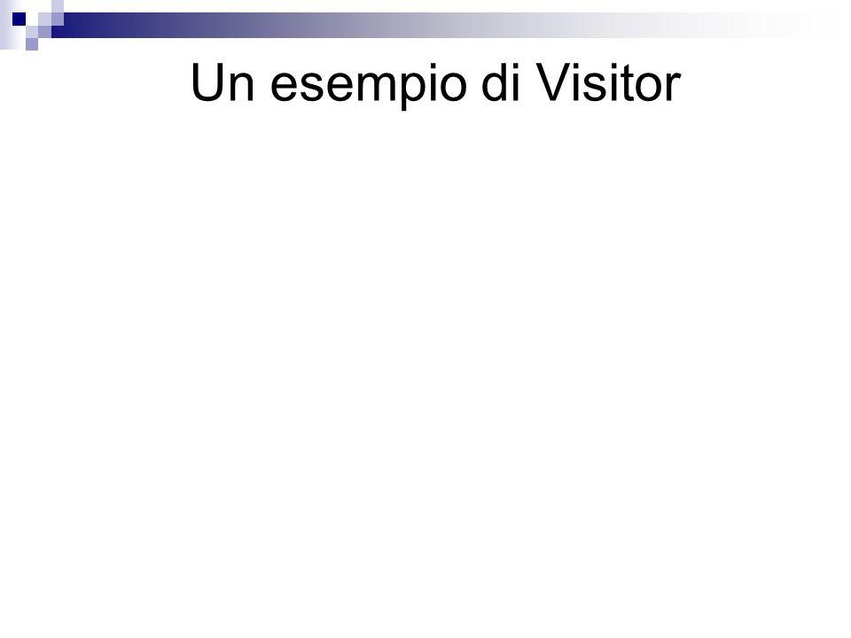 Un esempio di Visitor