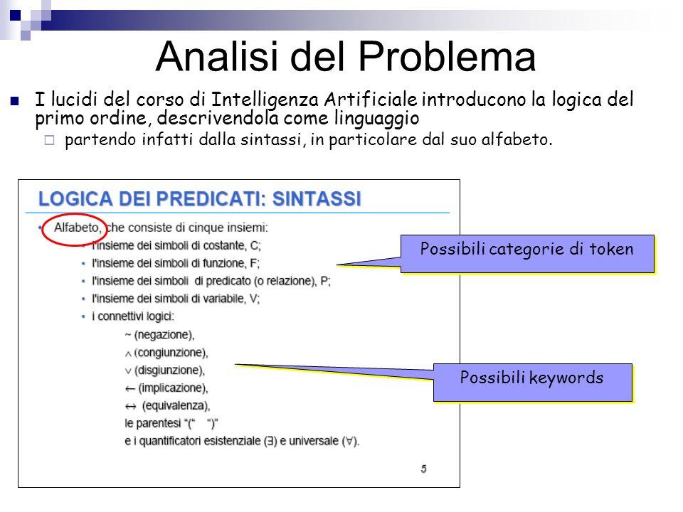 Analisi del Problema I lucidi del corso di Intelligenza Artificiale introducono la logica del primo ordine, descrivendola come linguaggio partendo inf