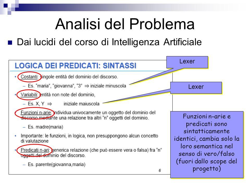 Analisi del Problema Dai lucidi del corso di Intelligenza Artificiale Lexer Funzioni n-arie e predicati sono sintatticamente identici, cambia solo la
