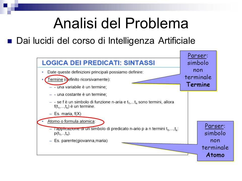 Analisi del Problema Dai lucidi del corso di Intelligenza Artificiale NON TERMINALE FBF: Potrebbe essere lo scopo della grammatica, ma per analizzare TEORIE, prima avremo bisogno di: TEORIA :: LINEA {LINEA} LINEA ::= FBF ; NON TERMINALE FBF: Potrebbe essere lo scopo della grammatica, ma per analizzare TEORIE, prima avremo bisogno di: TEORIA :: LINEA {LINEA} LINEA ::= FBF ;