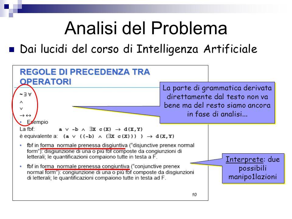 Analisi del Problema Dai lucidi del corso di Intelligenza Artificiale Interprete: due possibili manipo1lazioni La parte di grammatica derivata diretta