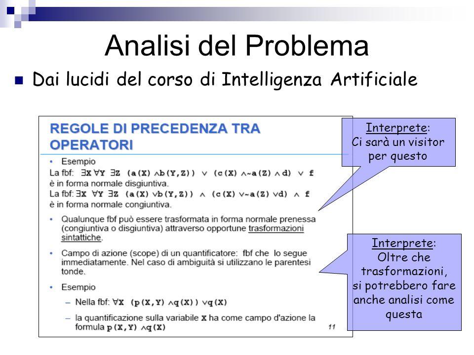 Analisi del Problema Dai lucidi del corso di Intelligenza Artificiale Interprete: Ci sarà un visitor per questo Interprete: Oltre che trasformazioni,