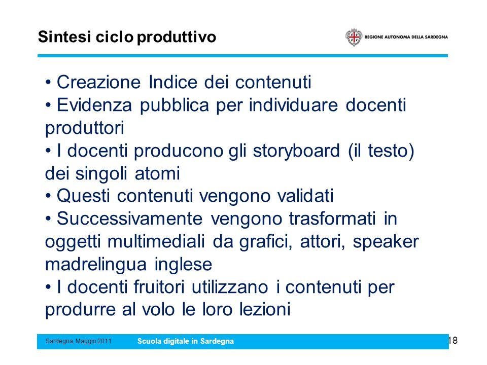 18 Sintesi ciclo produttivo Sardegna, Maggio 2011 Scuola digitale in Sardegna Creazione Indice dei contenuti Evidenza pubblica per individuare docenti