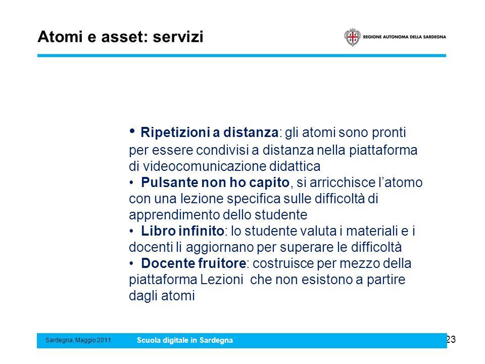 23 Atomi e asset: servizi Sardegna, Maggio 2011 Scuola digitale in Sardegna Ripetizioni a distanza: gli atomi sono pronti per essere condivisi a dista