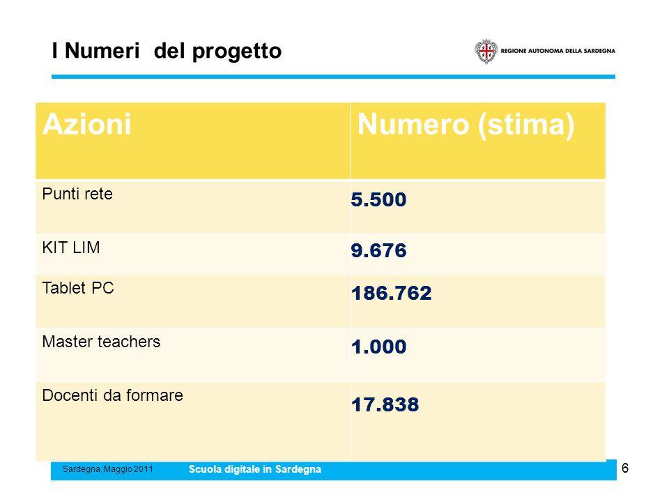 6 I Numeri del progetto Sardegna, Maggio 2011 Scuola digitale in Sardegna AzioniNumero (stima) Punti rete 5.500 KIT LIM 9.676 Tablet PC 186.762 Master