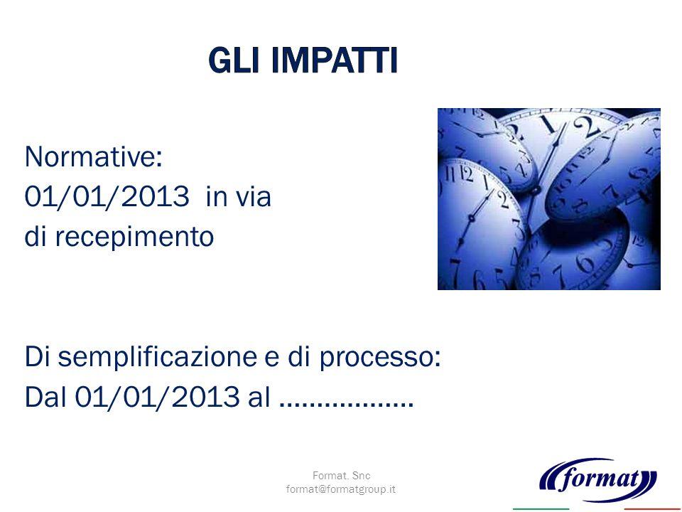 Normative: 01/01/2013 in via di recepimento Di semplificazione e di processo: Dal 01/01/2013 al ……………… Format.