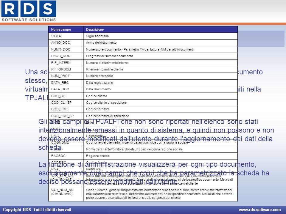 Copyright RDS Tutti i diritti riservati www.rds-software.com Amministrazione documenti Una scheda è quellinsieme di informazioni che caratterizzano il