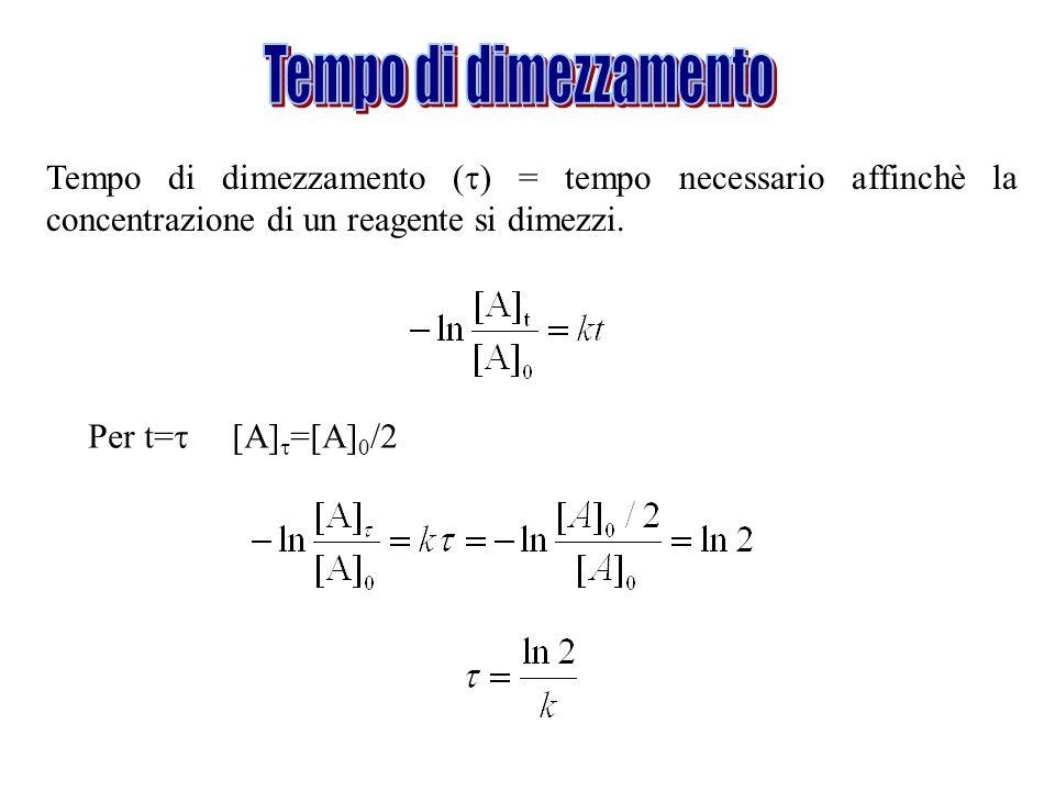 Tempo di dimezzamento ( ) = tempo necessario affinchè la concentrazione di un reagente si dimezzi. Per t= [A] =[A] 0 /2