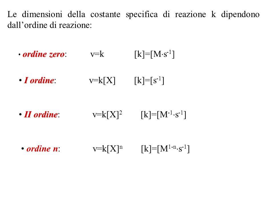 Le dimensioni della costante specifica di reazione k dipendono dallordine di reazione: ordine zero ordine zero: v=k [k]=[M s -1 ] I ordine I ordine: v