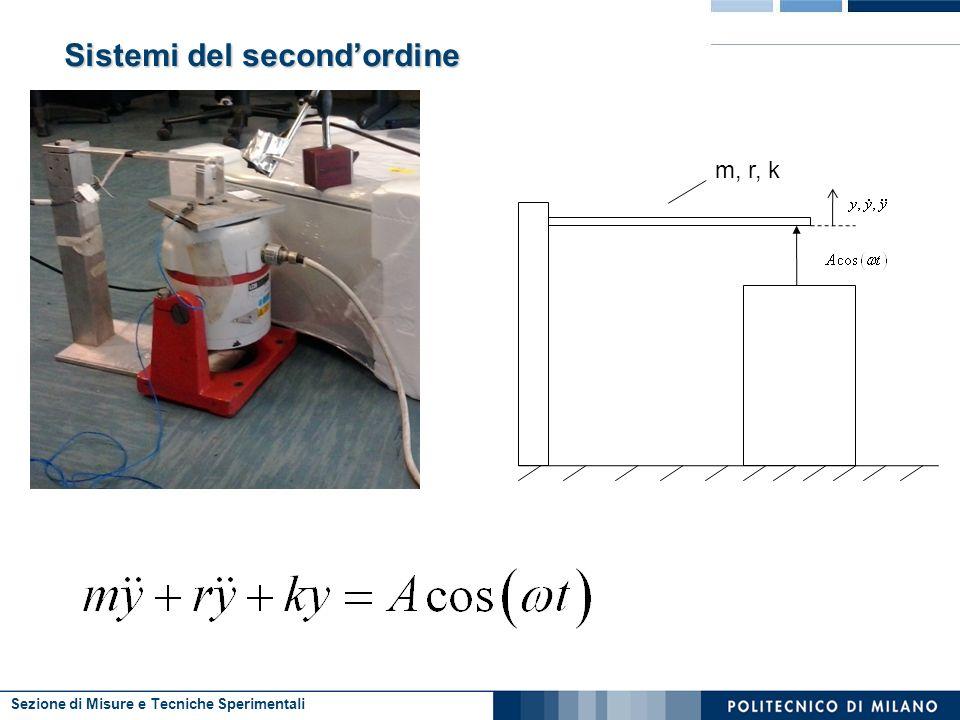 Sezione di Misure e Tecniche Sperimentali Sistemi del secondordine m, r, k