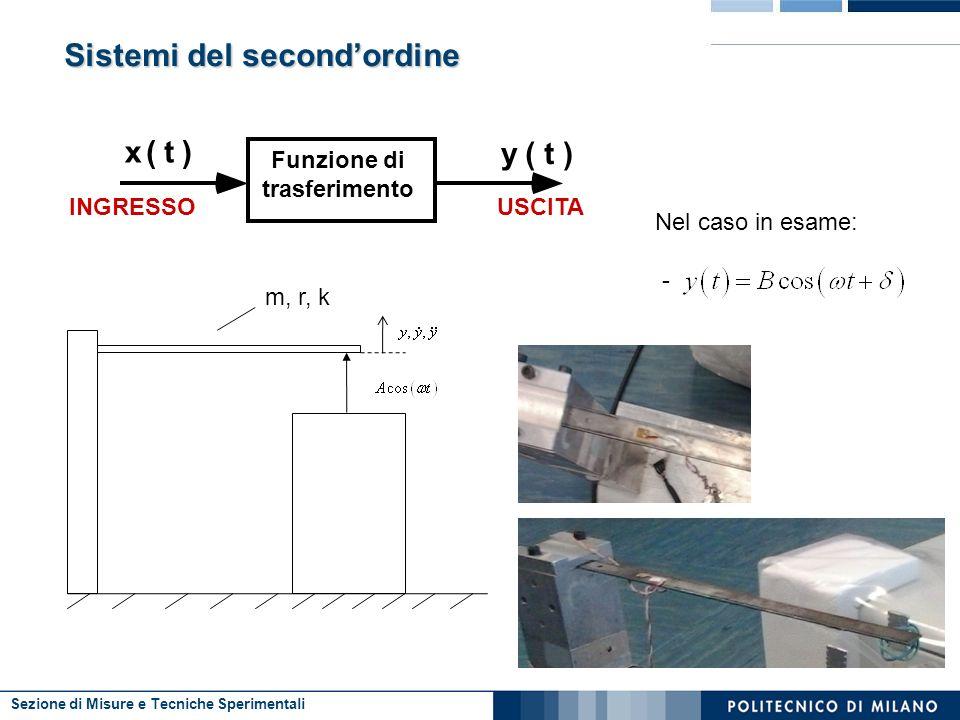 Sezione di Misure e Tecniche Sperimentali Sistemi del secondordine Funzione di trasferimento x(t) y(t) INGRESSOUSCITA m, r, k Nel caso in esame: -