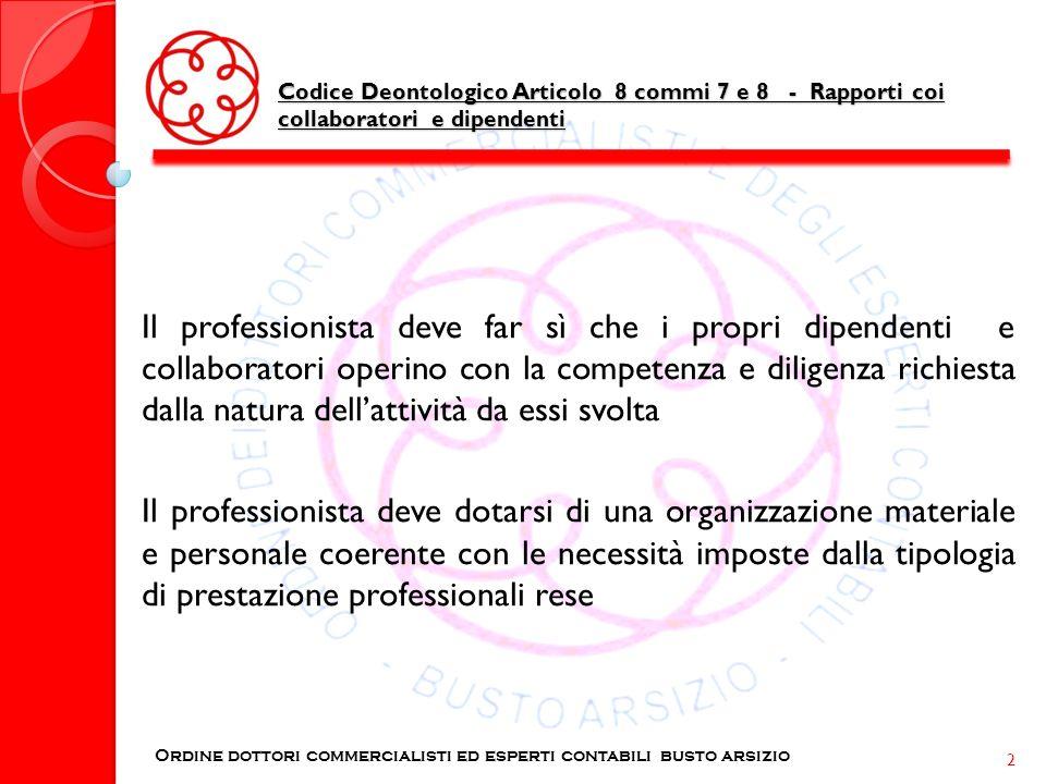 Codice Deontologico Articolo 8 commi 7 e 8 - Rapporti coi collaboratori e dipendenti Il professionista deve far sì che i propri dipendenti e collabora