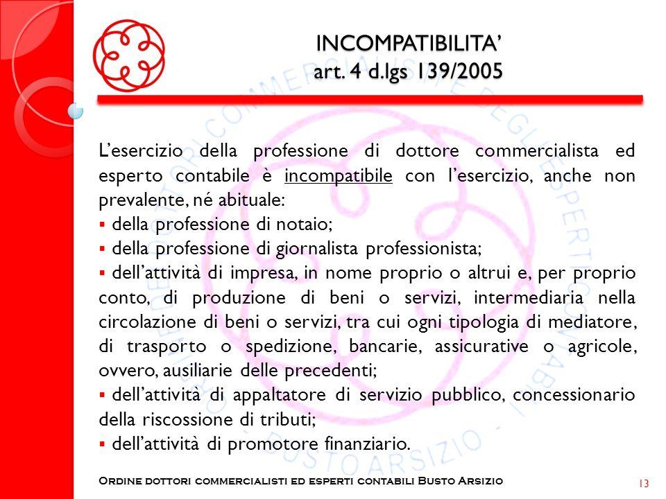 INCOMPATIBILITA art. 4 d.lgs 139/2005 Lesercizio della professione di dottore commercialista ed esperto contabile è incompatibile con lesercizio, anch