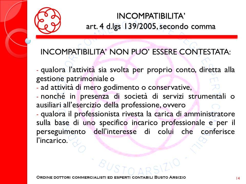 INCOMPATIBILITA art. 4 d.lgs 139/2005, secondo comma INCOMPATIBILITA NON PUO ESSERE CONTESTATA: - qualora lattività sia svolta per proprio conto, dire