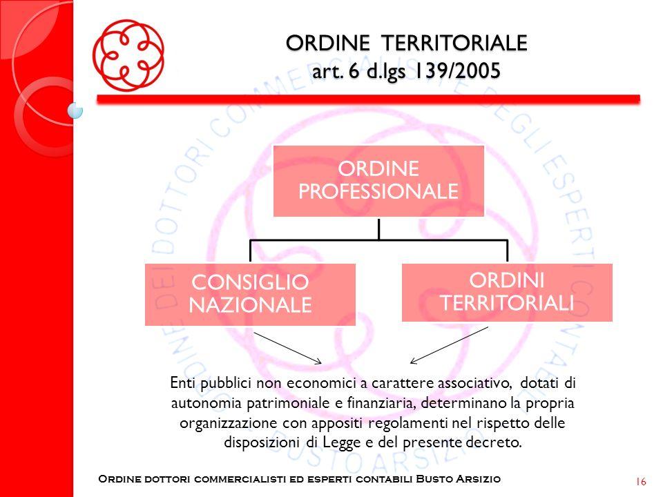 ORDINE TERRITORIALE art. 6 d.lgs 139/2005 Ordine dottori commercialisti ed esperti contabili Busto Arsizio 16 ORDINE PROFESSIONALE CONSIGLIO NAZIONALE