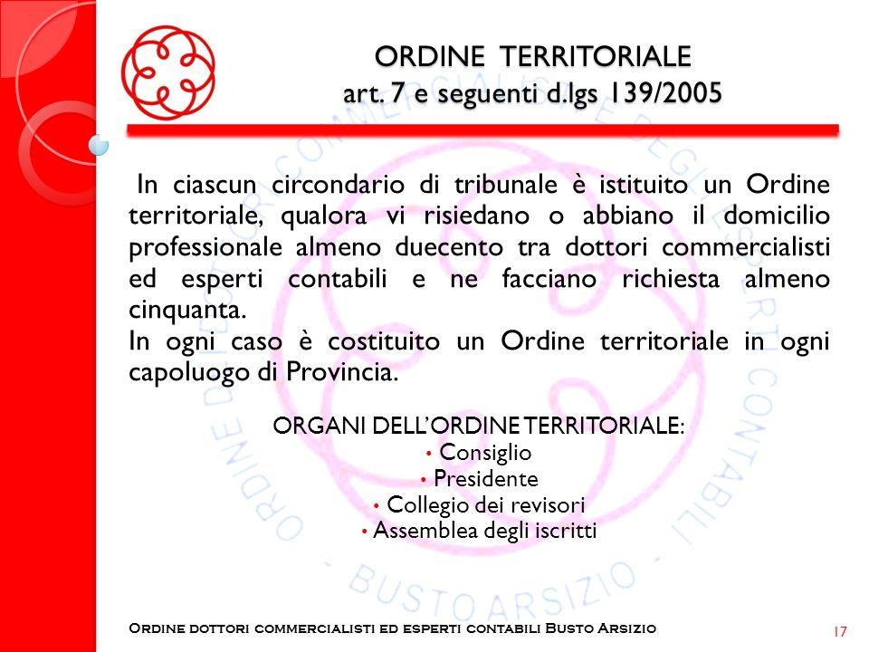 ORDINE TERRITORIALE art. 7 e seguenti d.lgs 139/2005 In ciascun circondario di tribunale è istituito un Ordine territoriale, qualora vi risiedano o ab