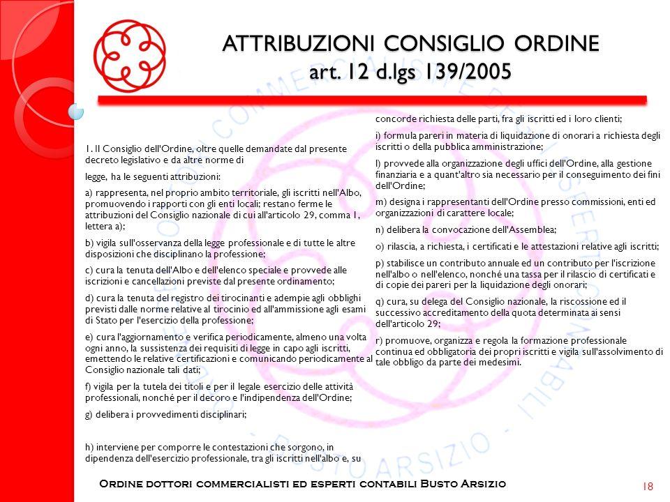 ATTRIBUZIONI CONSIGLIO ORDINE art. 12 d.lgs 139/2005 1. Il Consiglio dell'Ordine, oltre quelle demandate dal presente decreto legislativo e da altre n