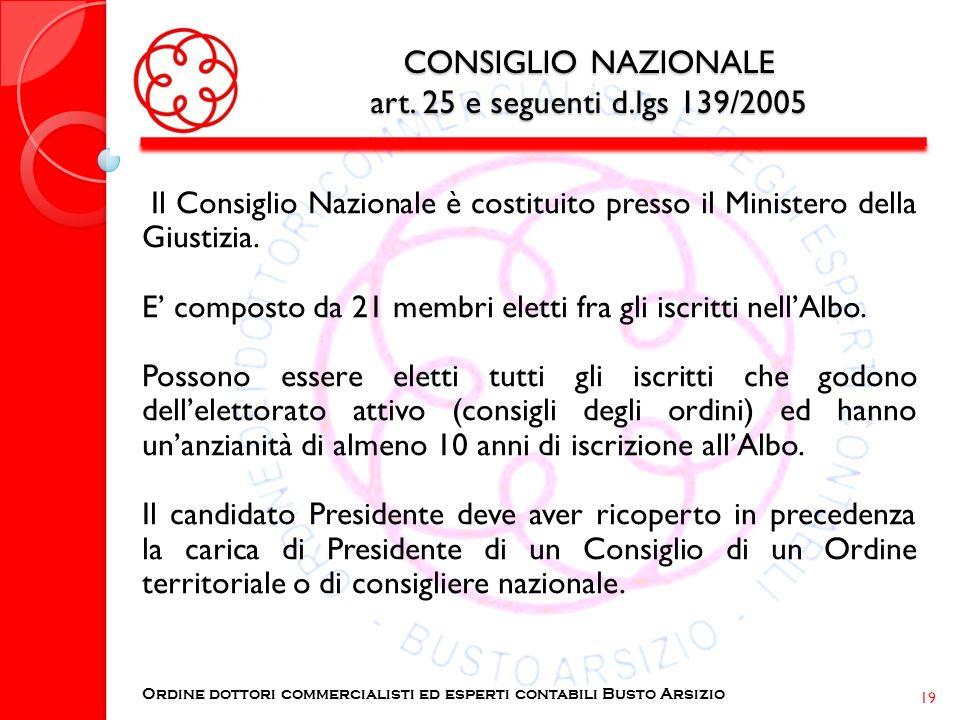 CONSIGLIO NAZIONALE art. 25 e seguenti d.lgs 139/2005 Il Consiglio Nazionale è costituito presso il Ministero della Giustizia. E composto da 21 membri