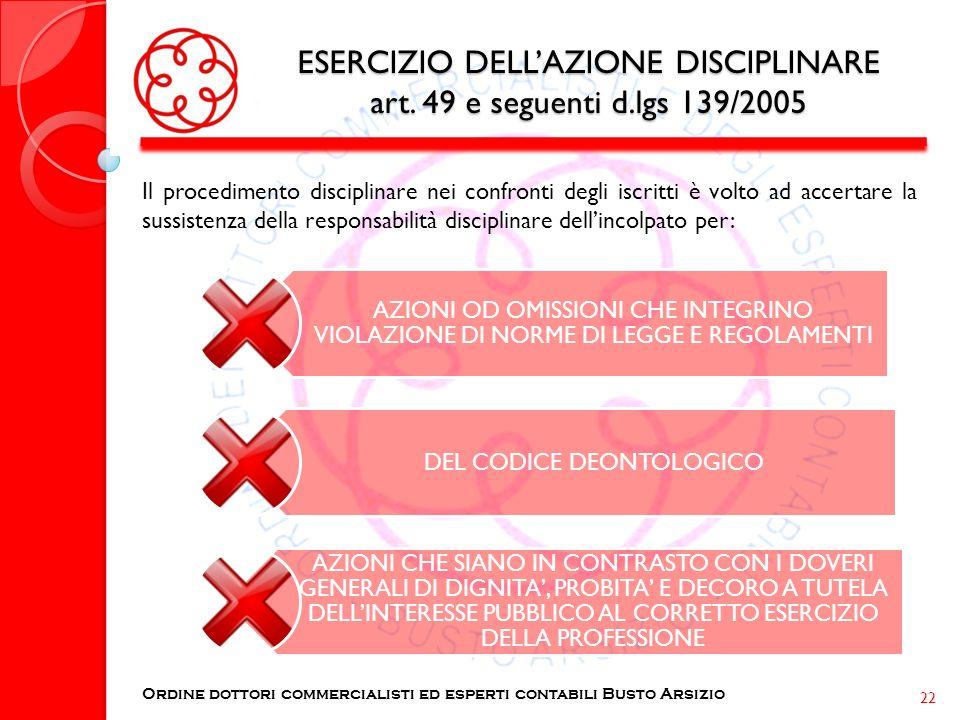 ESERCIZIO DELLAZIONE DISCIPLINARE art. 49 e seguenti d.lgs 139/2005 Ordine dottori commercialisti ed esperti contabili Busto Arsizio 22 AZIONI OD OMIS