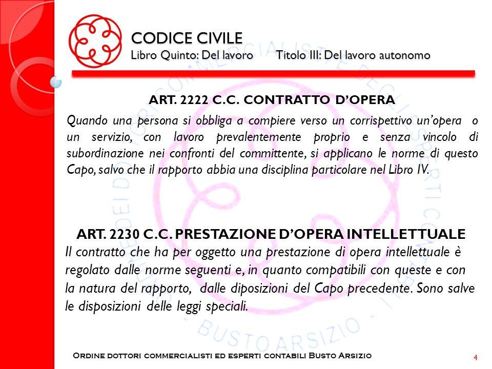 CODICE CIVILE Libro Quinto: Del lavoro Titolo III: Del lavoro autonomo ART. 2222 C.C. CONTRATTO DOPERA Quando una persona si obbliga a compiere verso