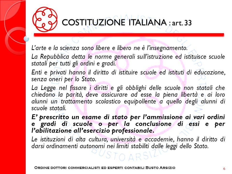 COSTITUZIONE ITALIANA : art. 33 Larte e la scienza sono libere e libero ne è linsegnamento. La Repubblica detta le norme generali sullistruzione ed is