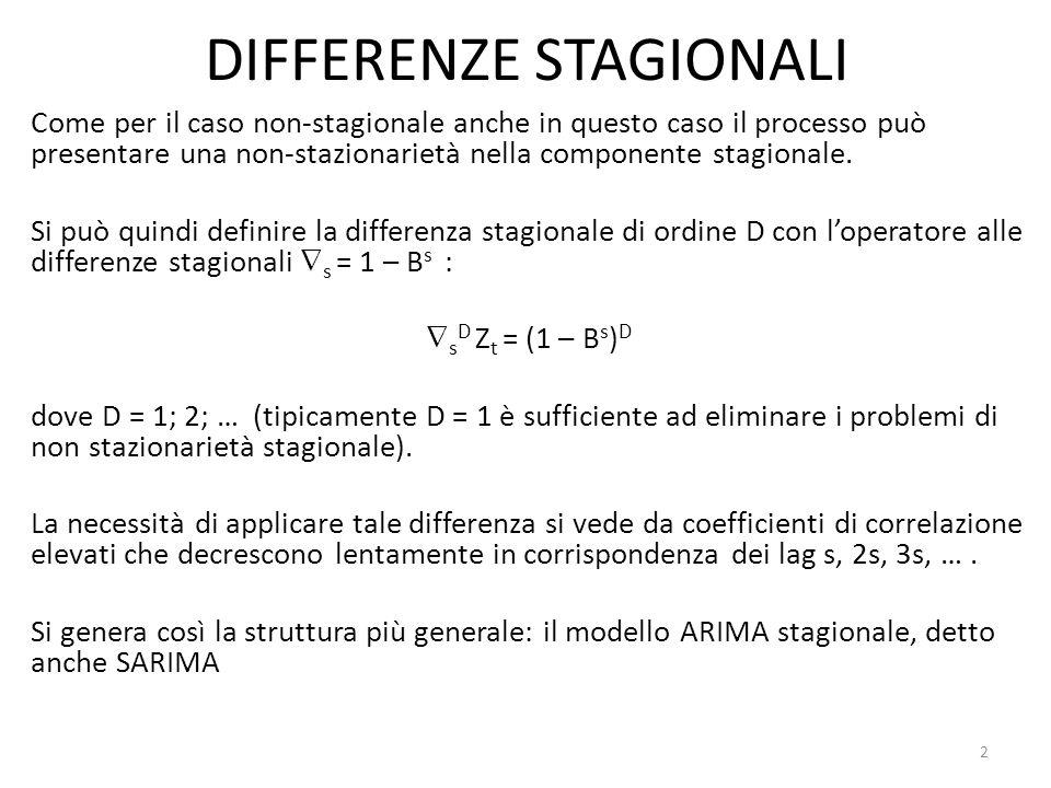 DIFFERENZE STAGIONALI Come per il caso non-stagionale anche in questo caso il processo può presentare una non-stazionarietà nella componente stagional