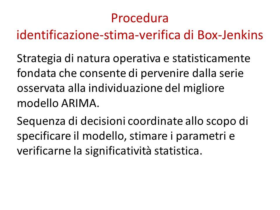 Procedura identificazione-stima-verifica di Box-Jenkins Strategia di natura operativa e statisticamente fondata che consente di pervenire dalla serie
