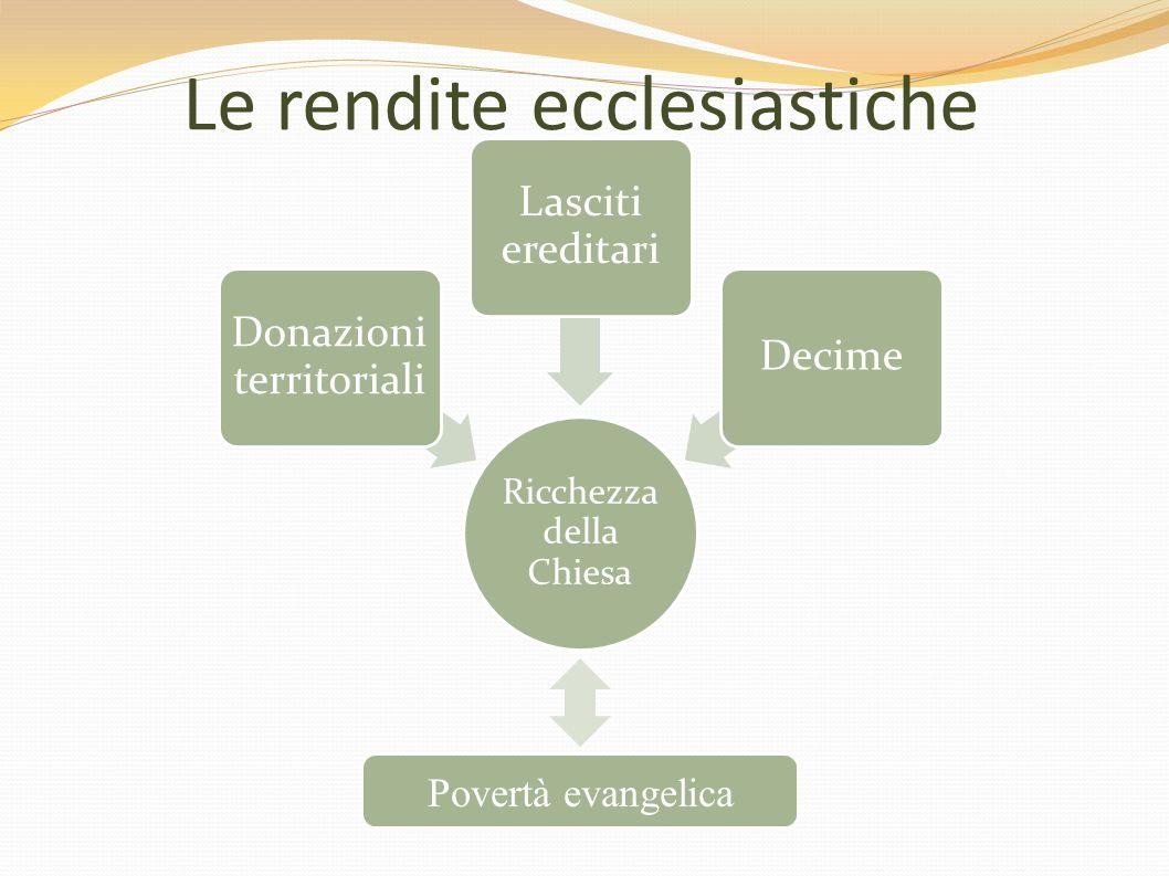 Pauperismo Ricchezza nei Comuni Potere imperiale Potere dei re Gerarchia ecclesiastica