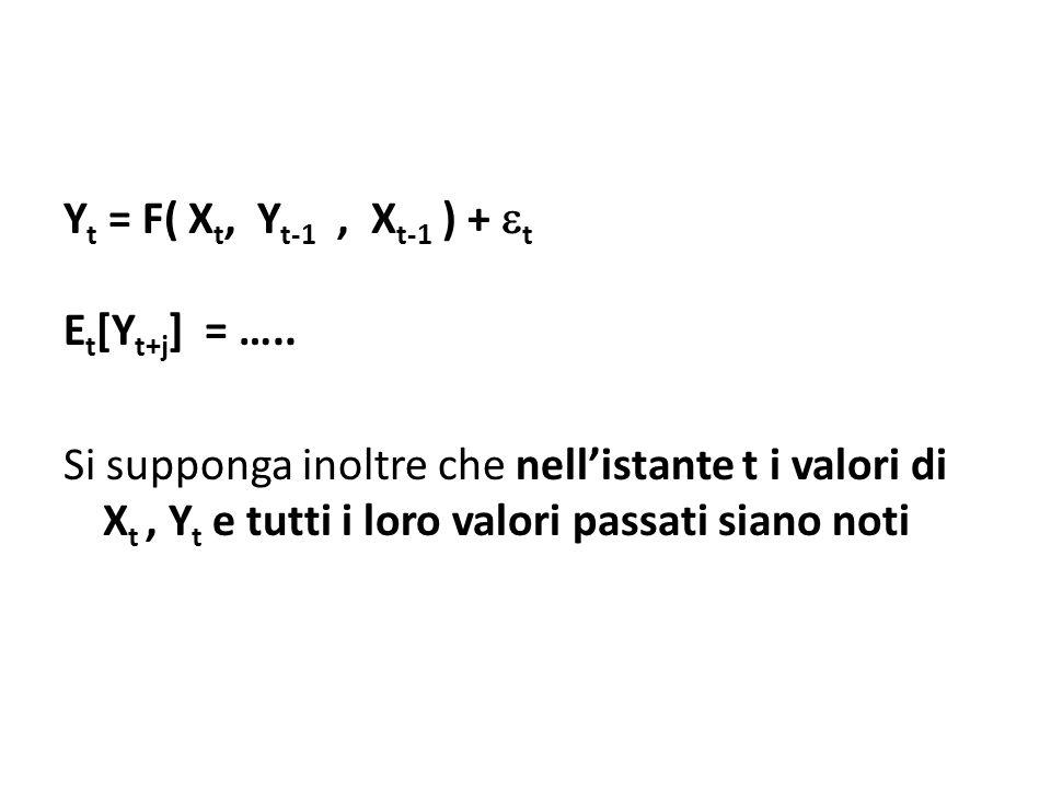 Y t = F( X t, Y t-1, X t-1 ) + t E t [Y t+j ] = ….. Si supponga inoltre che nellistante t i valori di X t, Y t e tutti i loro valori passati siano not