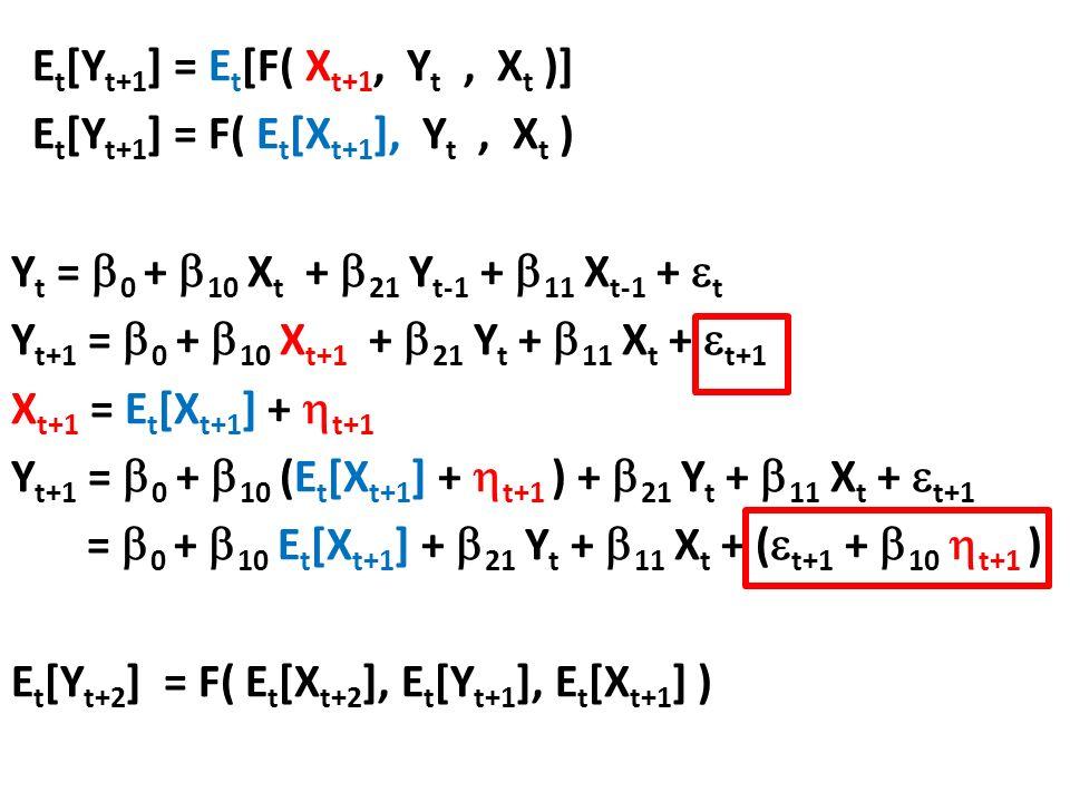 E t [Y t+1 ] = E t [F( X t+1, Y t, X t )] E t [Y t+1 ] = F( E t [X t+1 ], Y t, X t ) Y t = 0 + 10 X t + 21 Y t-1 + 11 X t-1 + t Y t+1 = 0 + 10 X t+1 + 21 Y t + 11 X t + t+1 X t+1 = E t [X t+1 ] + t+1 Y t+1 = 0 + 10 (E t [X t+1 ] + t+1 ) + 21 Y t + 11 X t + t+1 = 0 + 10 E t [X t+1 ] + 21 Y t + 11 X t + ( t+1 + 10 t+1 ) E t [Y t+2 ] = F( E t [X t+2 ], E t [Y t+1 ], E t [X t+1 ] )