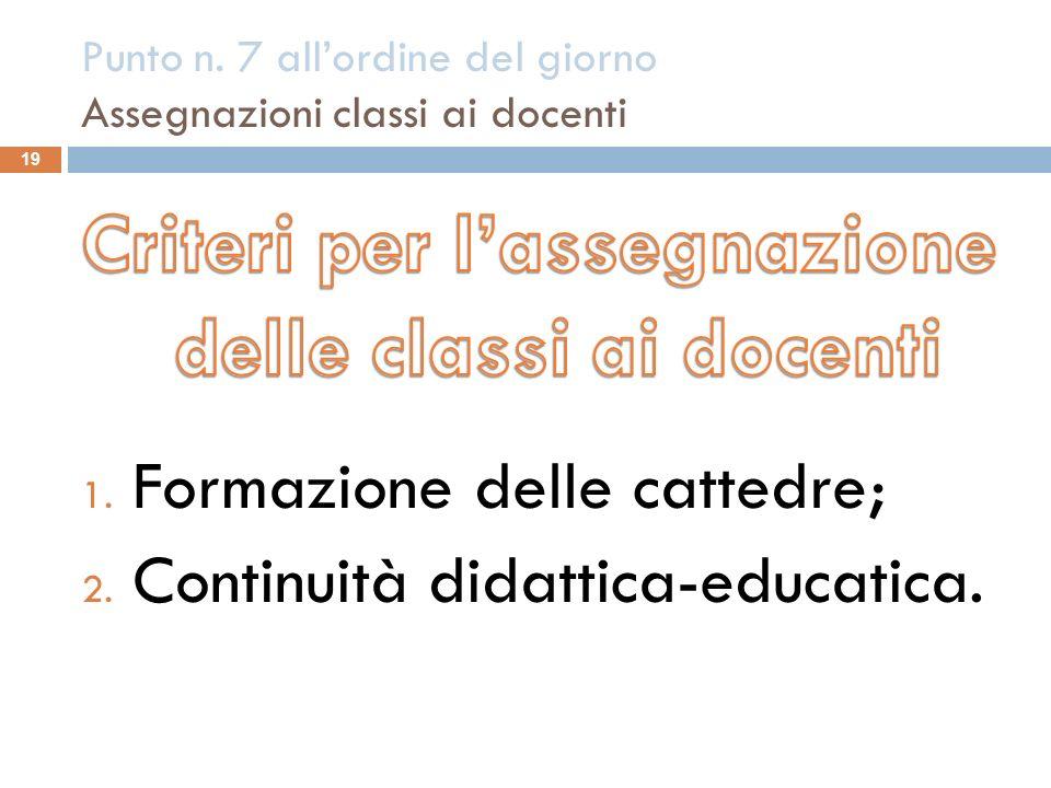 Punto n. 7 allordine del giorno Assegnazioni classi ai docenti 19