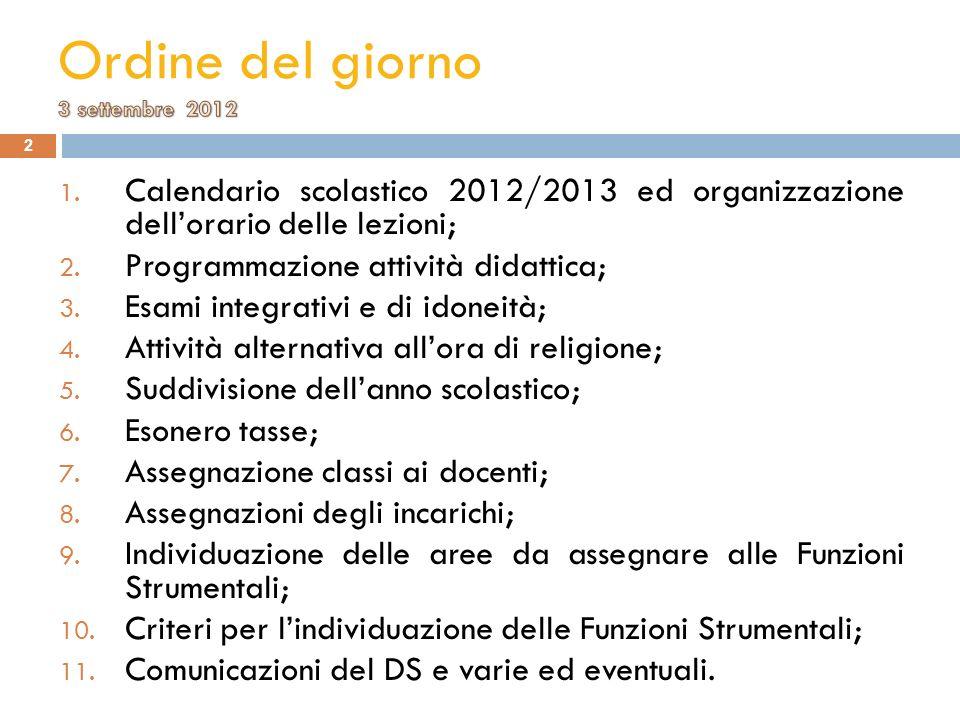 2 1. Calendario scolastico 2012/2013 ed organizzazione dellorario delle lezioni; 2.