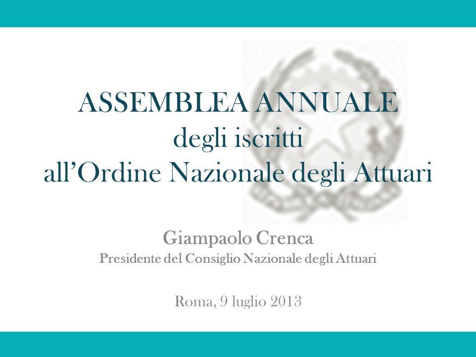 ASSEMBLEA ANNUALE degli iscritti allOrdine Nazionale degli Attuari Giampaolo Crenca Presidente del Consiglio Nazionale degli Attuari Roma, 9 luglio 2013