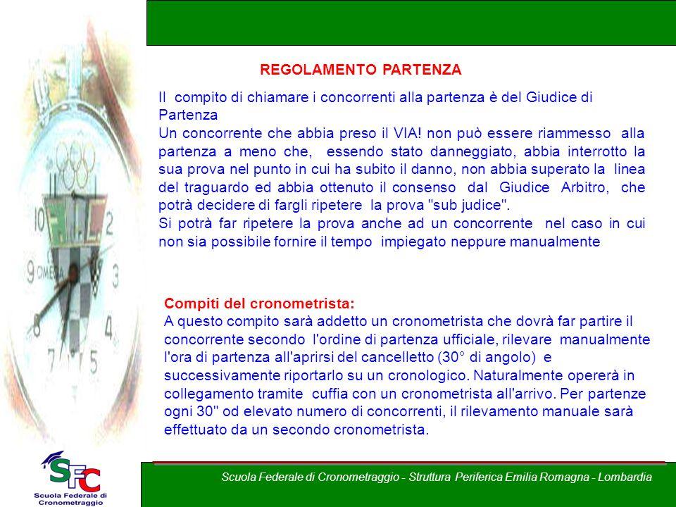 A cura di Andrea Pederzoli Il compito di chiamare i concorrenti alla partenza è del Giudice di Partenza Un concorrente che abbia preso il VIA! non può