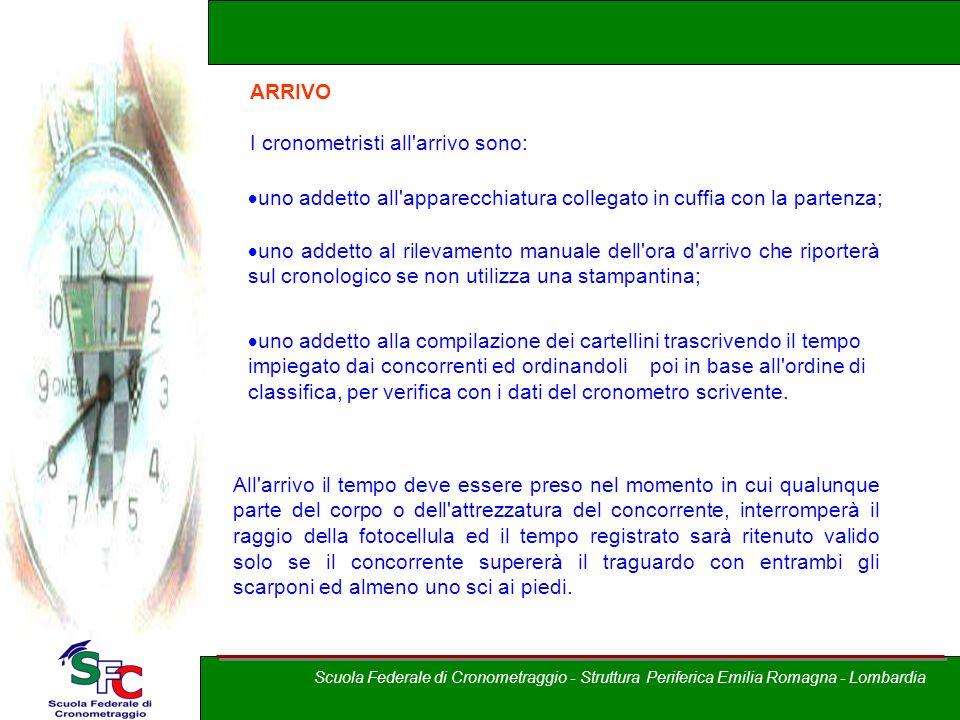 A cura di Andrea Pederzoli ARRIVO I cronometristi all'arrivo sono: uno addetto all'apparecchiatura collegato in cuffia con la partenza; uno addetto al