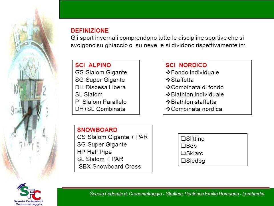 A cura Andrea Pederzoli DEFINIZIONE Gli sport invernali comprendono tutte le discipline sportive che si svolgono su ghiaccio o su neve e si dividono r