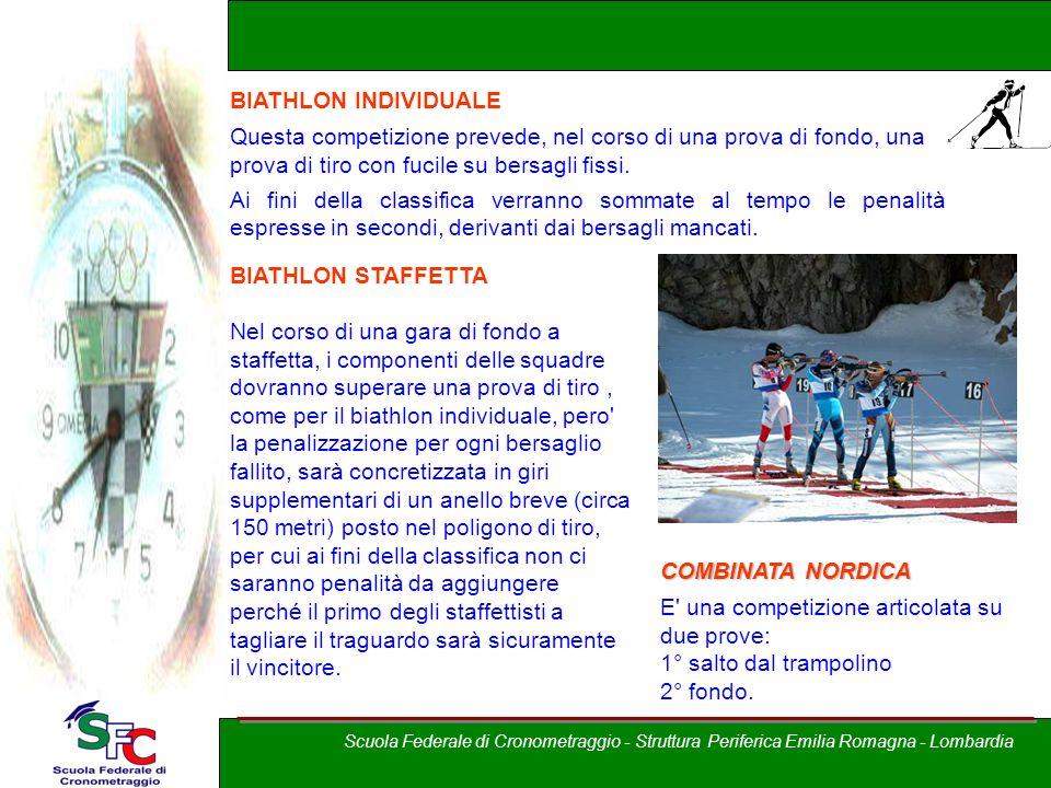 A cura di Andrea Pederzoli BIATHLON INDIVIDUALE Questa competizione prevede, nel corso di una prova di fondo, una prova di tiro con fucile su bersagli