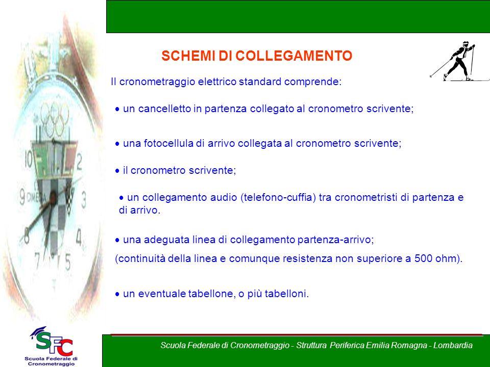 A cura di Andrea Pederzoli SCHEMI DI COLLEGAMENTO Il cronometraggio elettrico standard comprende: un cancelletto in partenza collegato al cronometro s