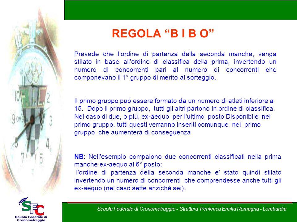 A cura di Andrea Pederzoli REGOLA B I B O Corso allievi cronometristi – Brixia Crono Prevede che l'ordine di partenza della seconda manche, venga stil
