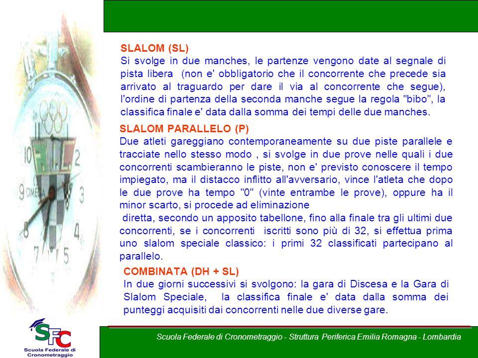 A cura di Andrea Pederzoli SLALOM (SL) Si svolge in due manches, le partenze vengono date al segnale di pista libera (non e' obbligatorio che il conco