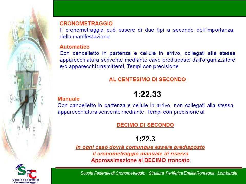 A cura di Andrea Pederzoli CRONOMETRAGGIO Il cronometraggio può essere di due tipi a secondo dellimportanza della manifestazione: Automatico Con cance