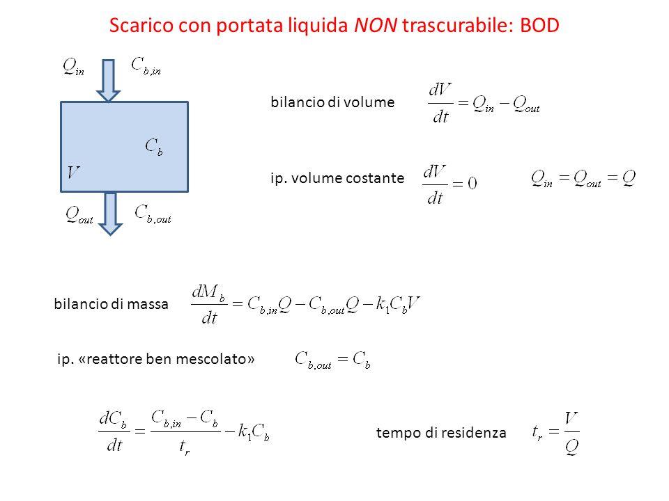 bilancio di massa Scarico con portata liquida NON trascurabile: BOD ip.