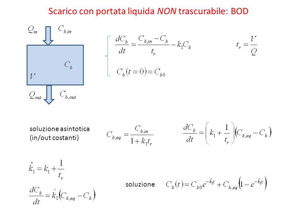 Scarico con portata liquida NON trascurabile: BOD soluzione asintotica (in/out costanti) soluzione