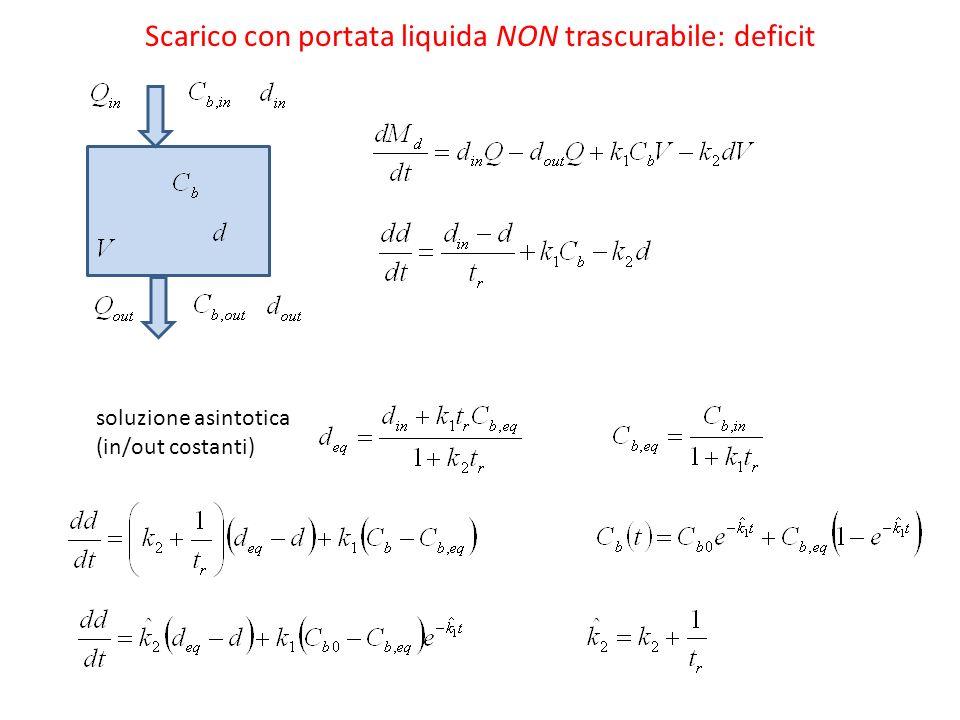 Scarico con portata liquida NON trascurabile: deficit soluzione asintotica (in/out costanti)