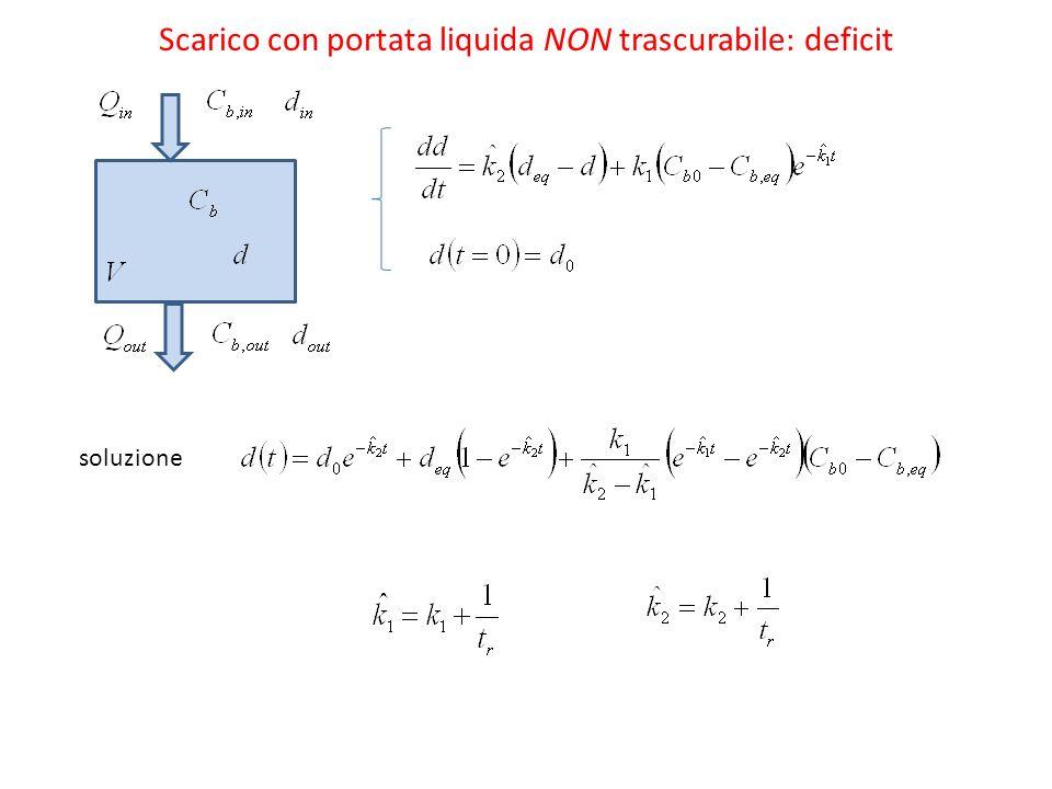 Scarico con portata liquida NON trascurabile: confronto con scarico con portata liquida trascurabile